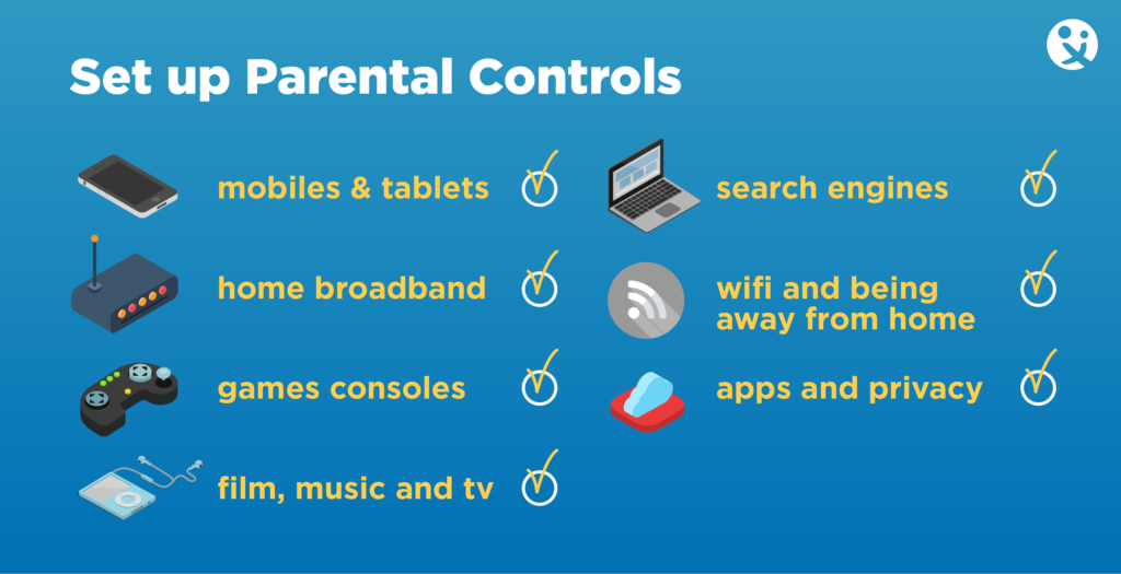 E-Safety, Parent Controls, Digital Resilience