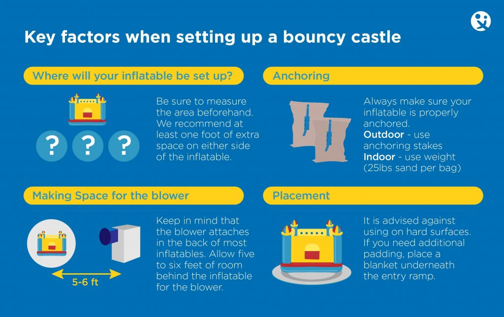 Small bouncy castle, setting up a small bouncy castle, important factors when setting up a bouncy castle