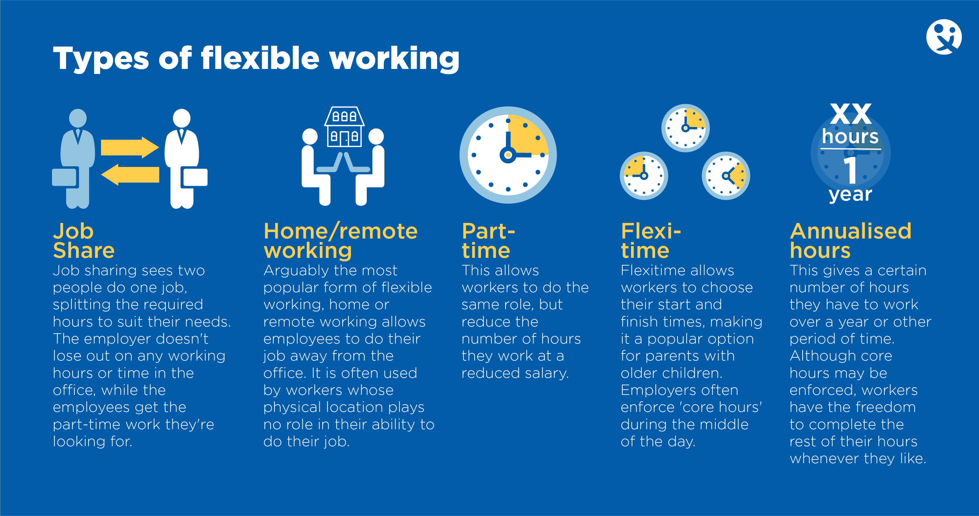 flexible working, flexible work, dads at work