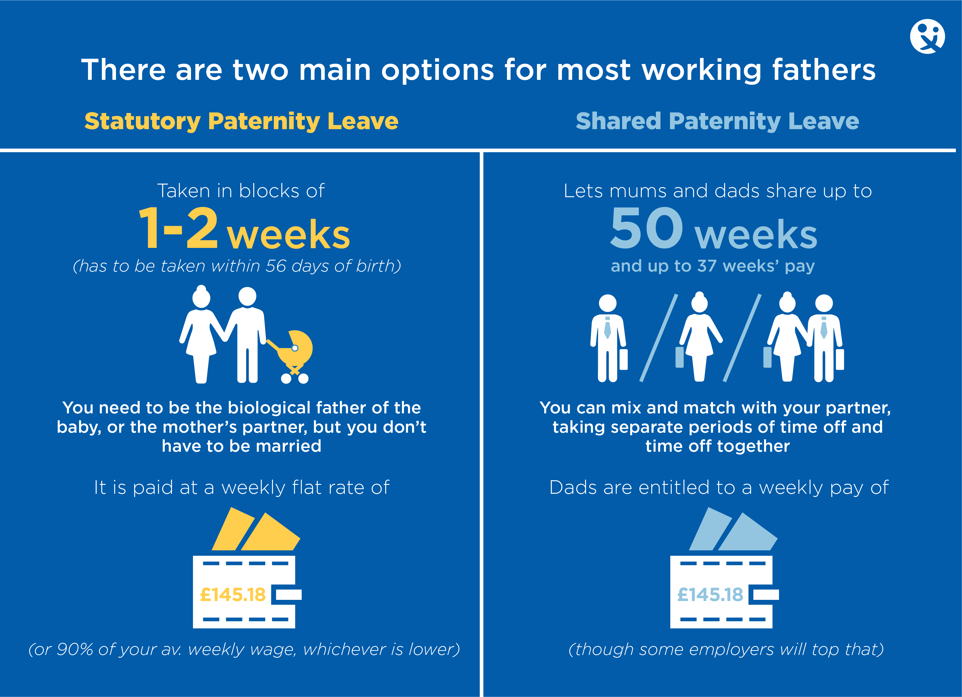 paternity leave options,dads at work, daddilife
