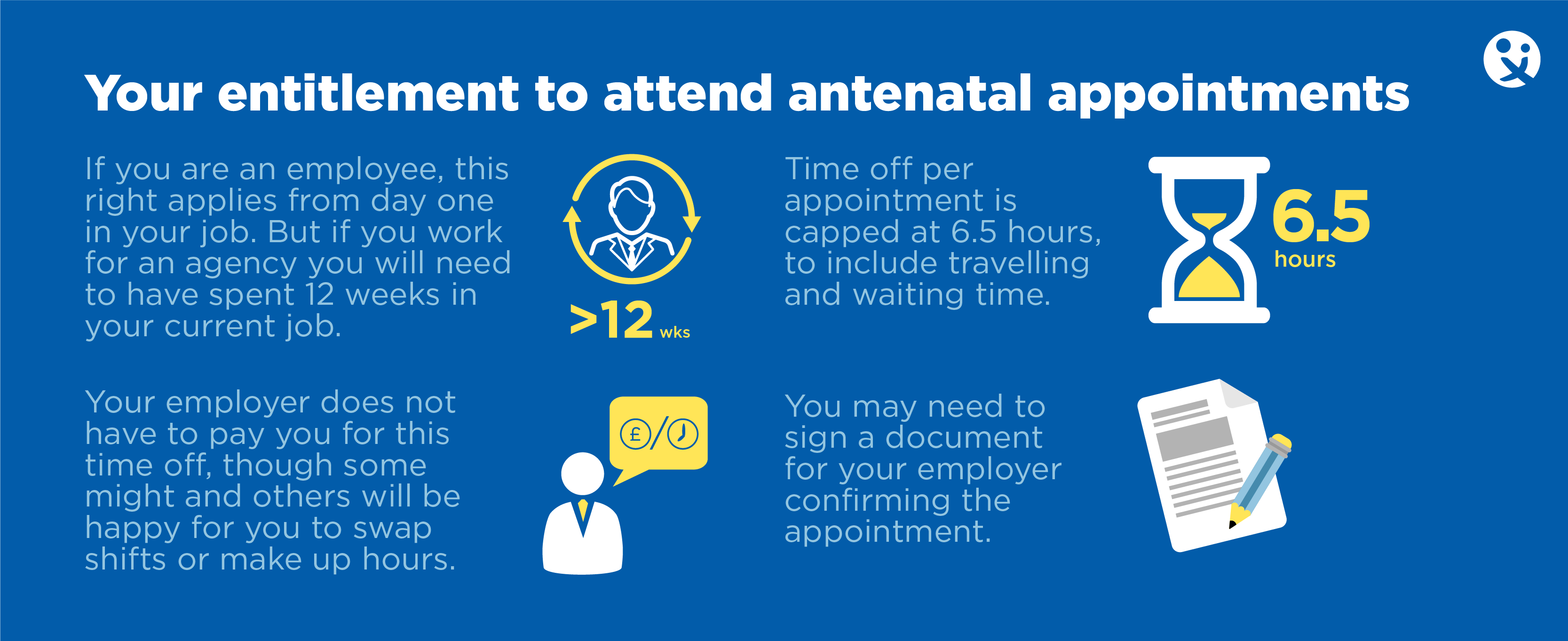Antenatal Appointment rights, pre-birth guide