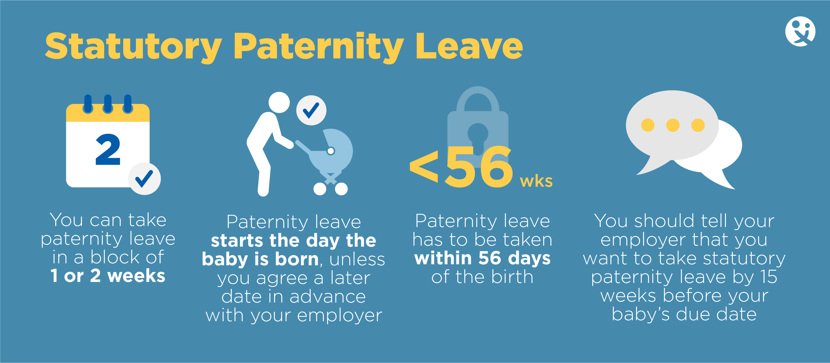 Statutory Paternity leave, Your rights, Dads at work,