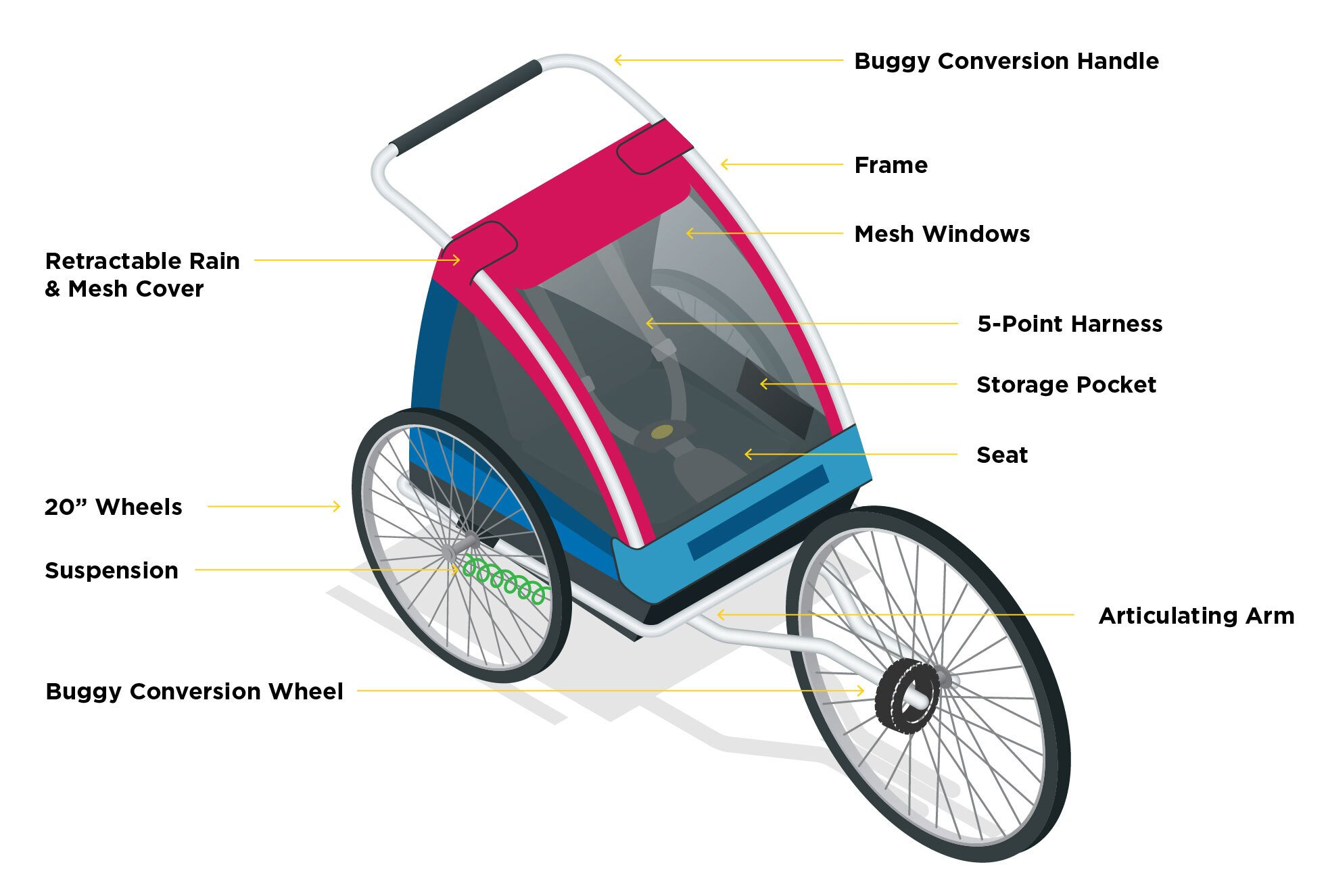 best bike trailers for kids, child bike trailers,  best child bike trailers