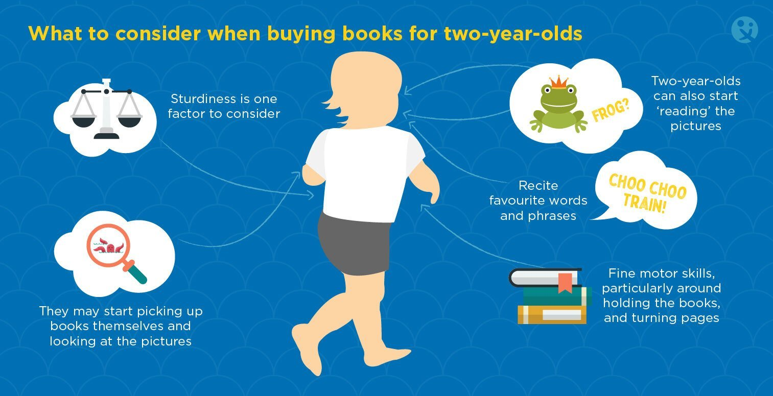 what to consider when buying a book for 2 years old, best 2 year old books, books for 2 year olds, great books for 2 year olds