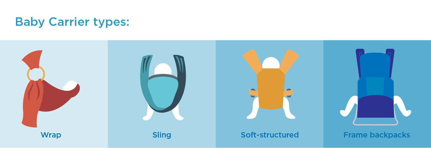 Types of baby carrier, different types of baby carrier, baby carrier types