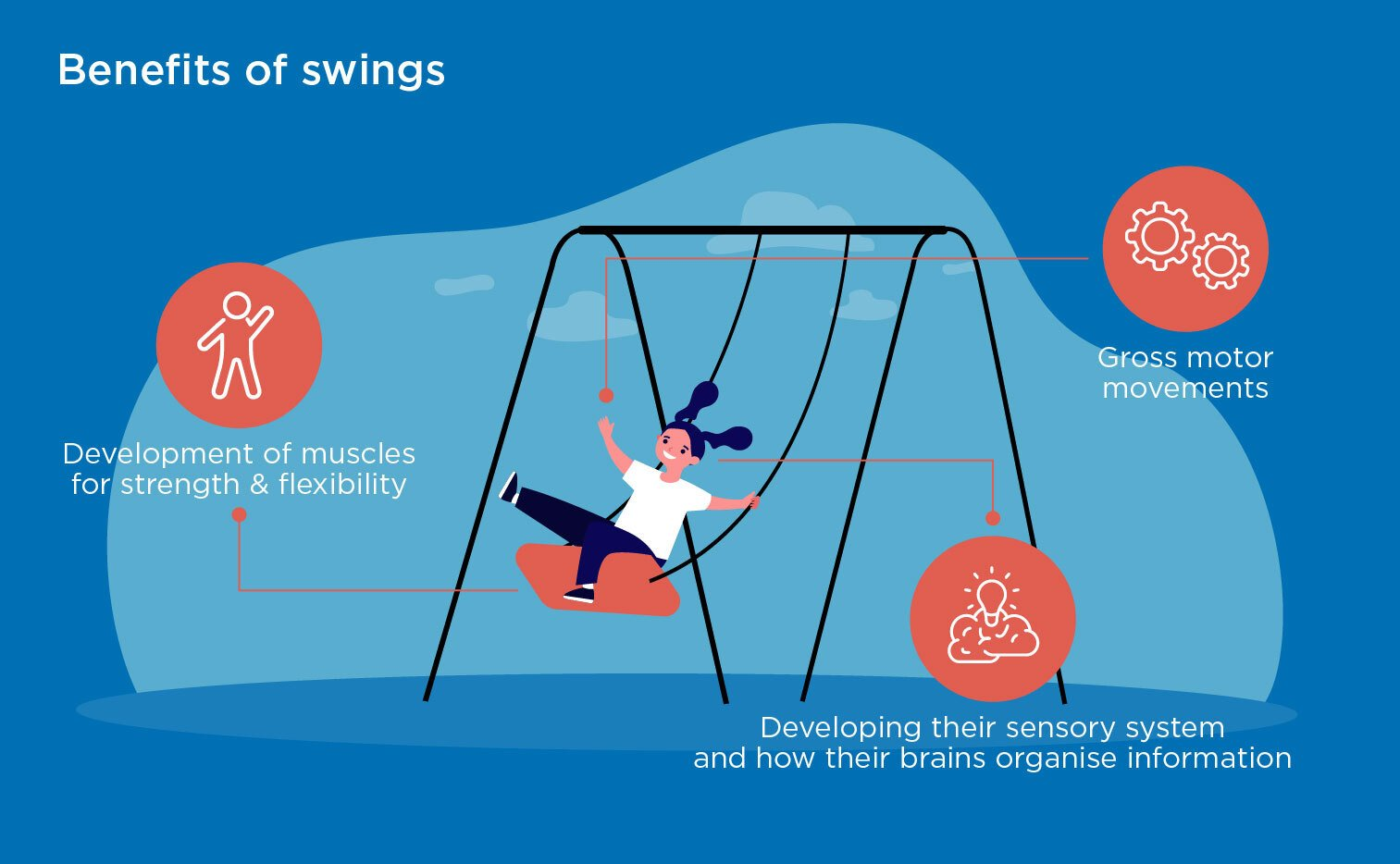 benefits of toddler swings, toddler swing benefits, why swings are good for kids