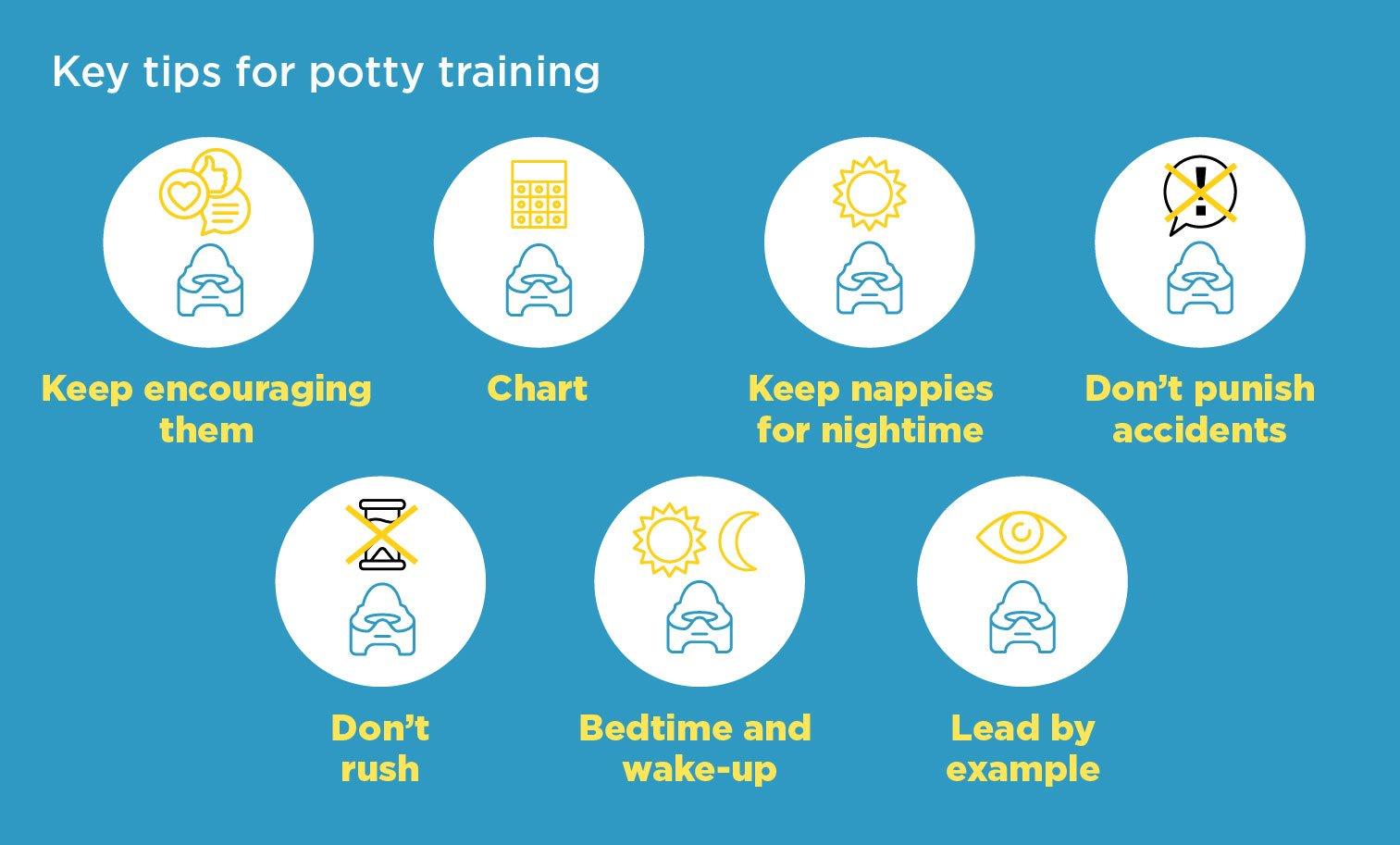 potty training tips, potty training