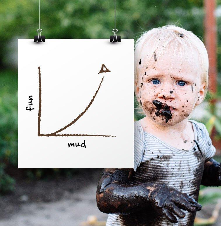 mud kitchens, best mud kitchens, parents guide to mud kitchens